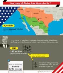How Many States Border Mexico Us
