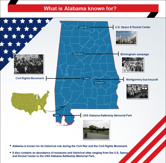 Infographic on what is Alabama best known for