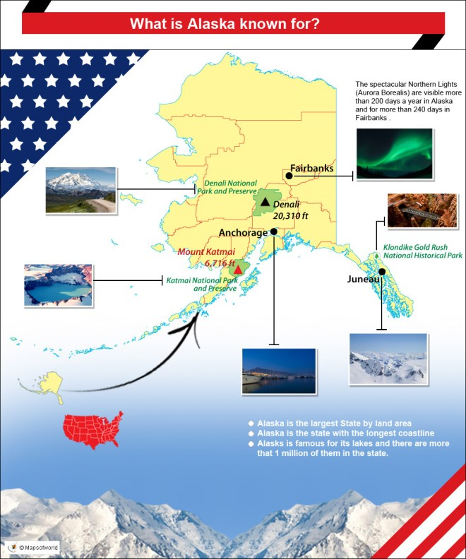 Infographic on what Alaska is known for