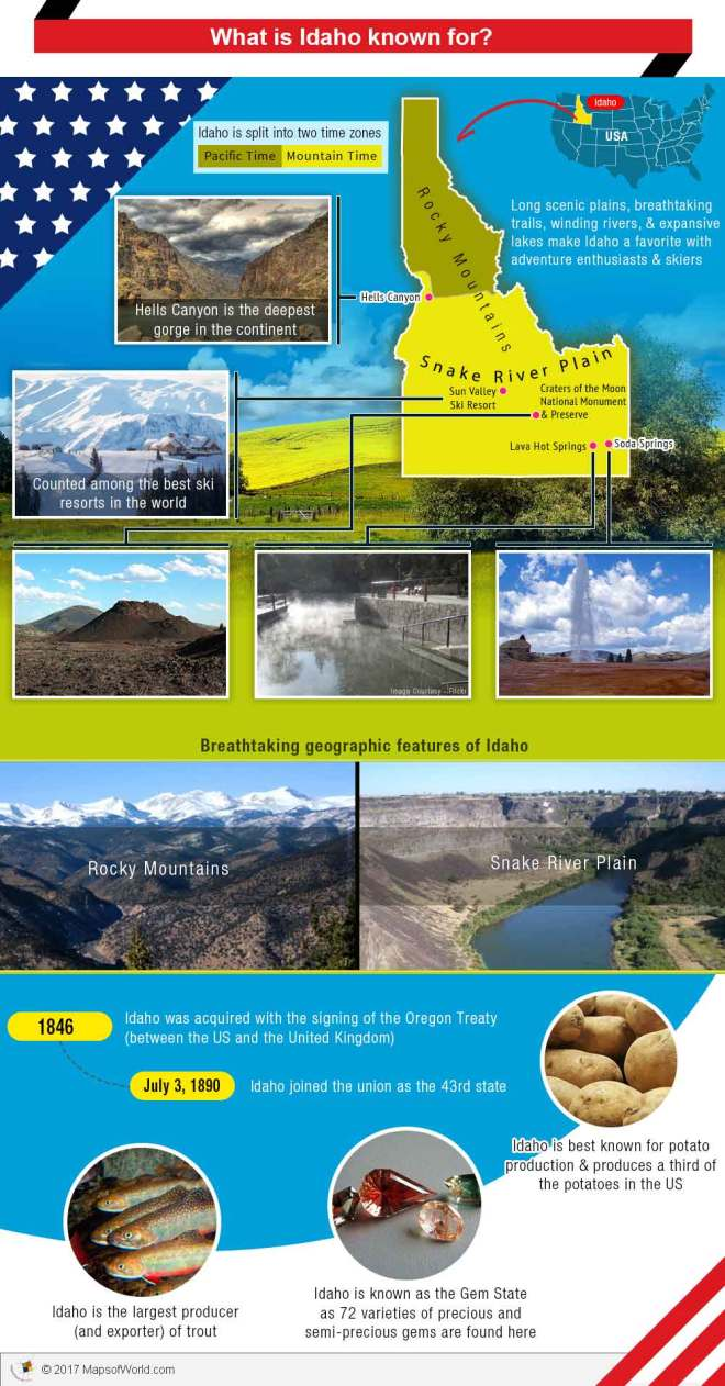 Infographic - what is Idaho known for