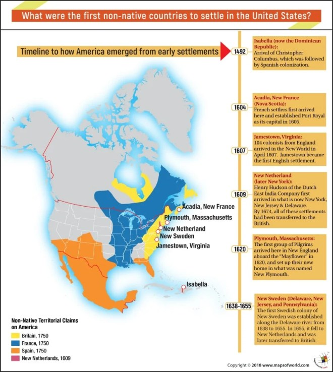 US Map Highlighting the settlement pattern of first Non Natives in USA