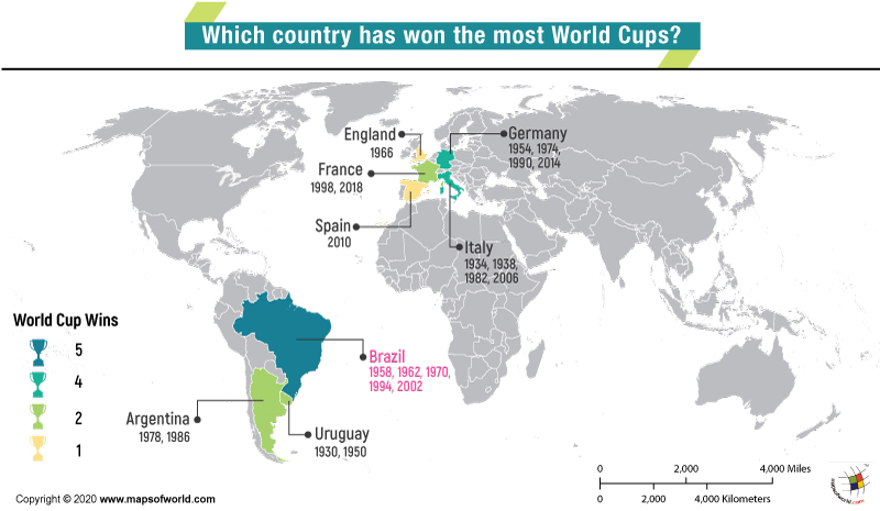 World Map Showing FIFA World Cup Winning Countries