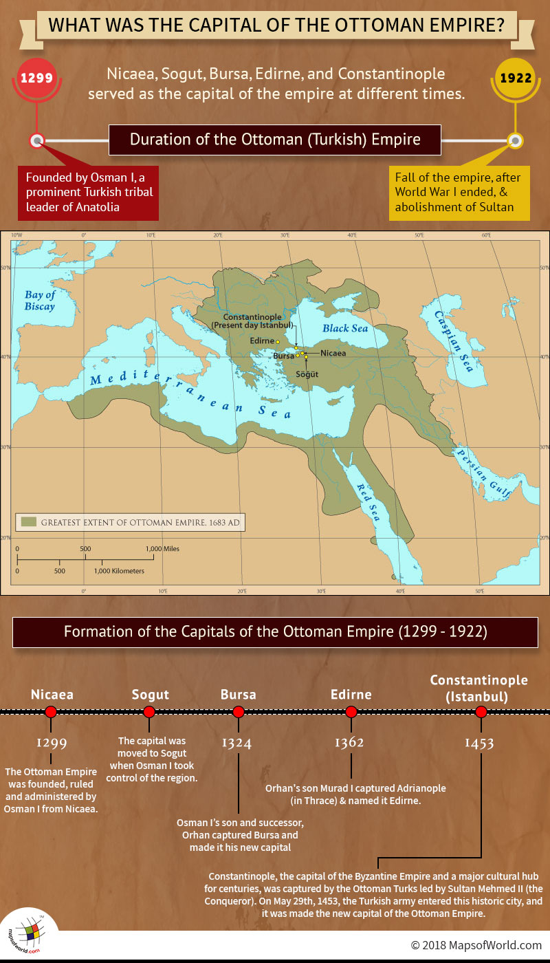 Infographic and map on history of Ottoman Empire