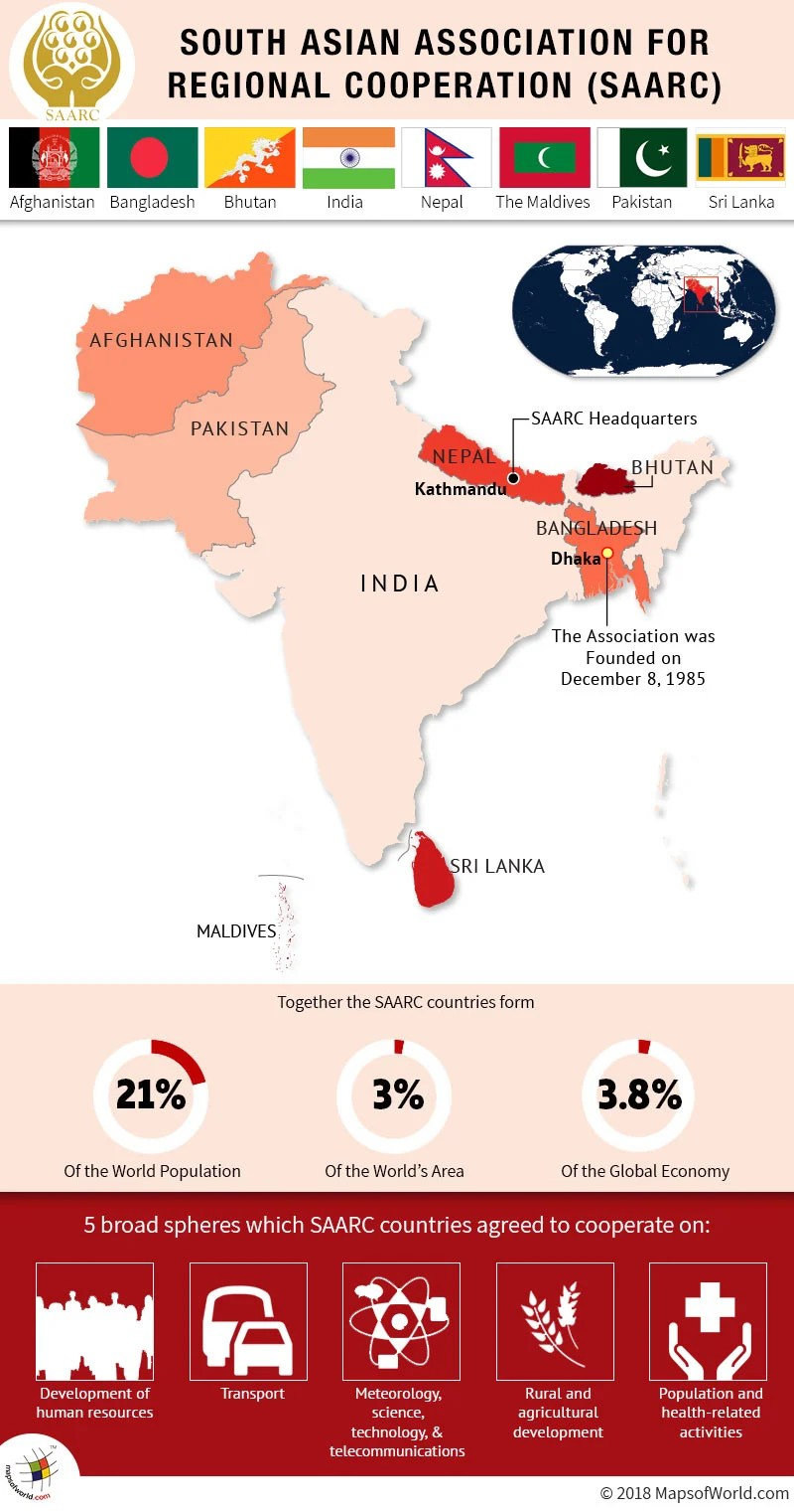 Map and Info on SAARC Member Countries