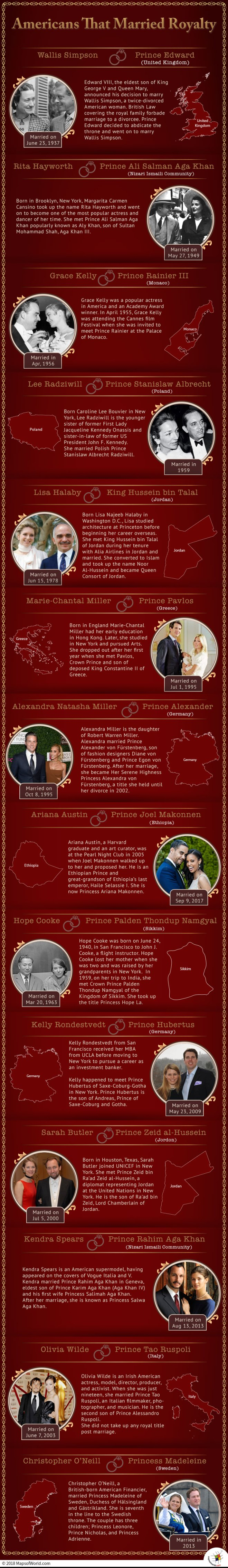 Infographic - Americans that married royalty