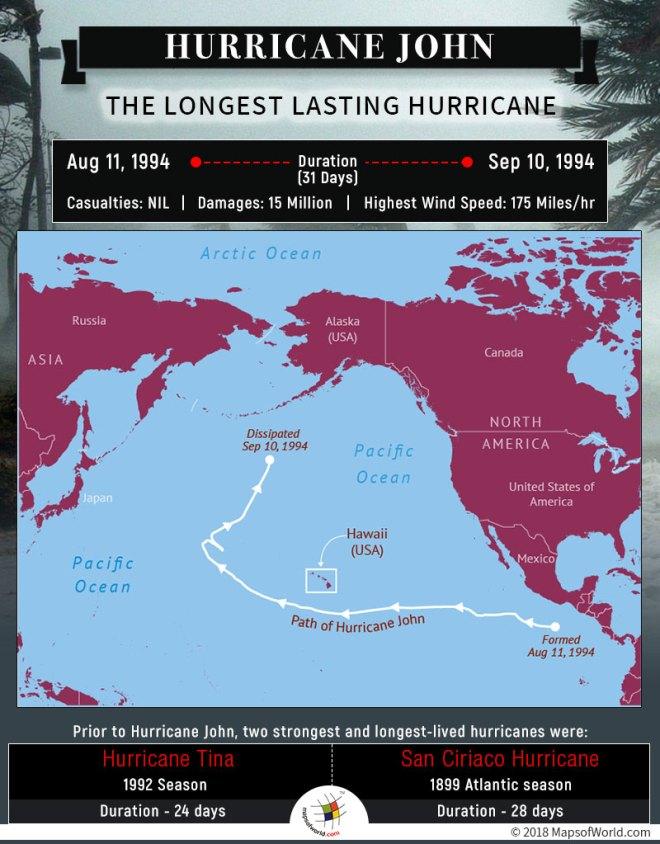 Infographic and map of Hurricane John, the longest lasting Hurricane