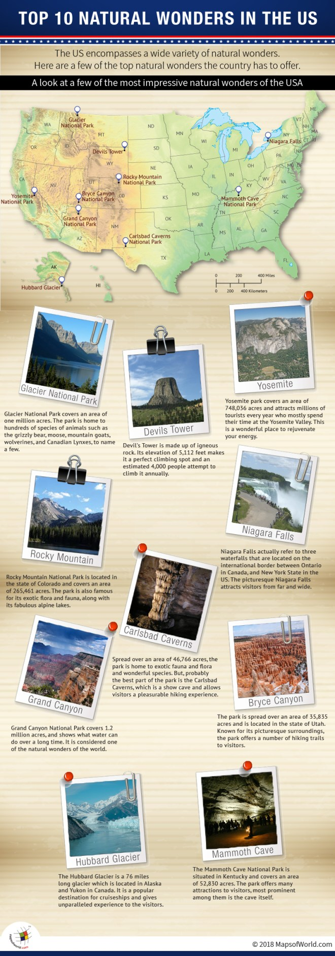 Infographic and Map on top 10 Natural Wonders in the US