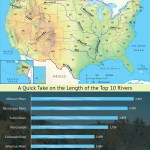 What Are The Top 10 Longest Rivers In The Us Answers