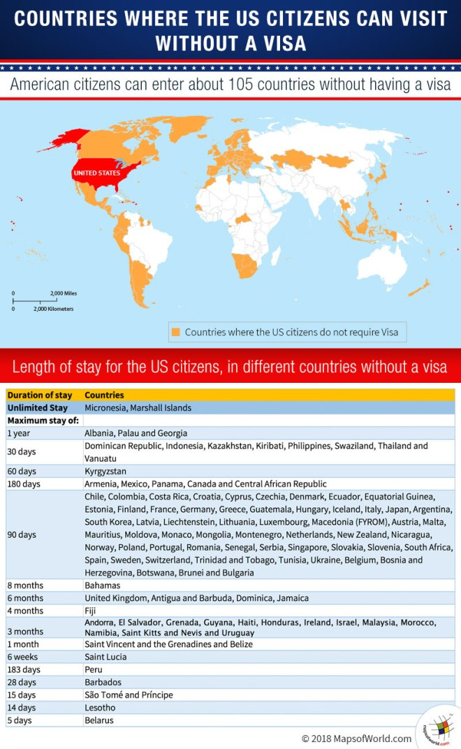 World Map highlighting countries where US citizens do not need Visa