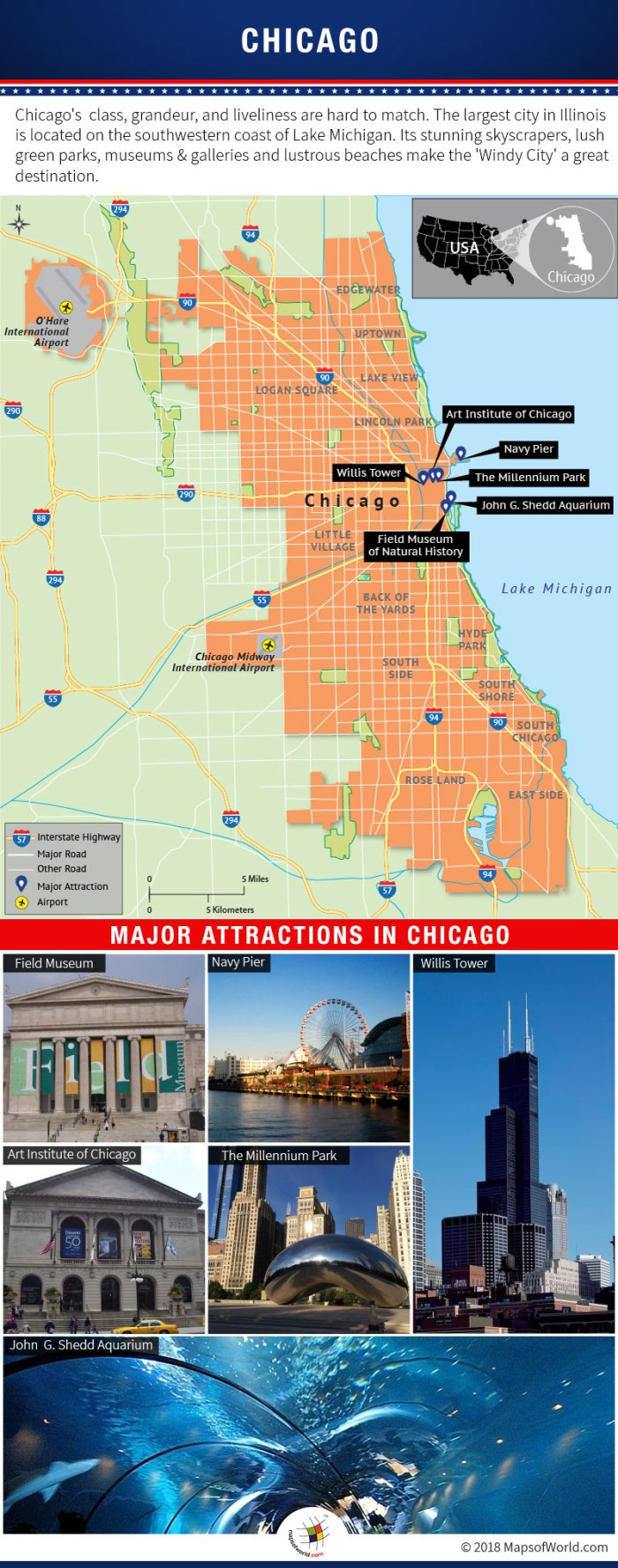 Infographic Depicting Chicago Tourist Attractions