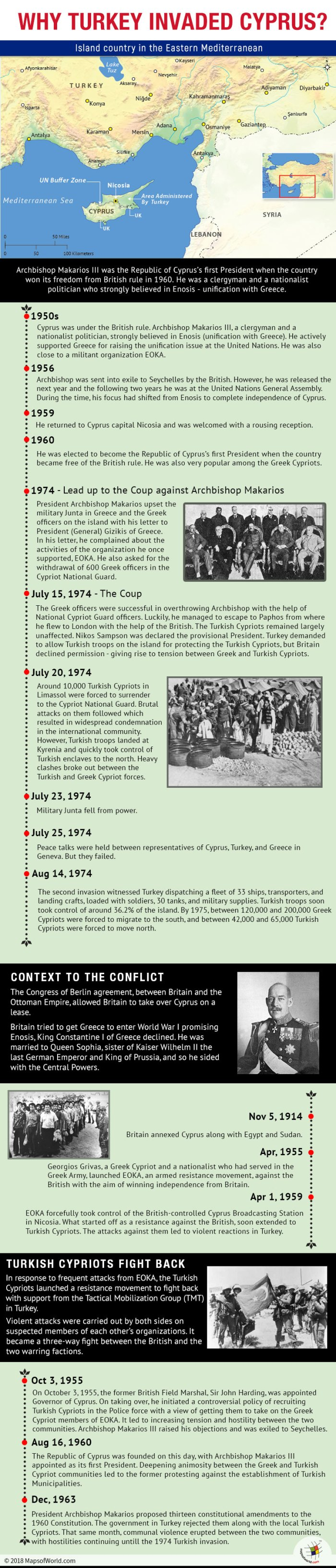 Infographic on Turkey Cyprus Conflict