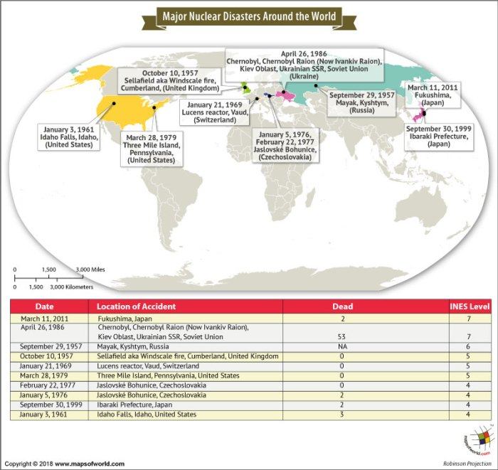 World Map highlighting Major Nuclear Disasters