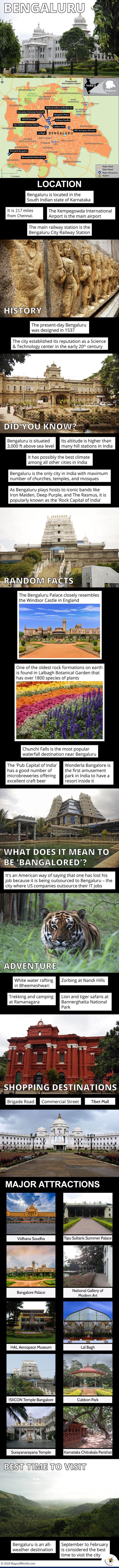 Infographic Depicting Bengaluru Tourist Attractions