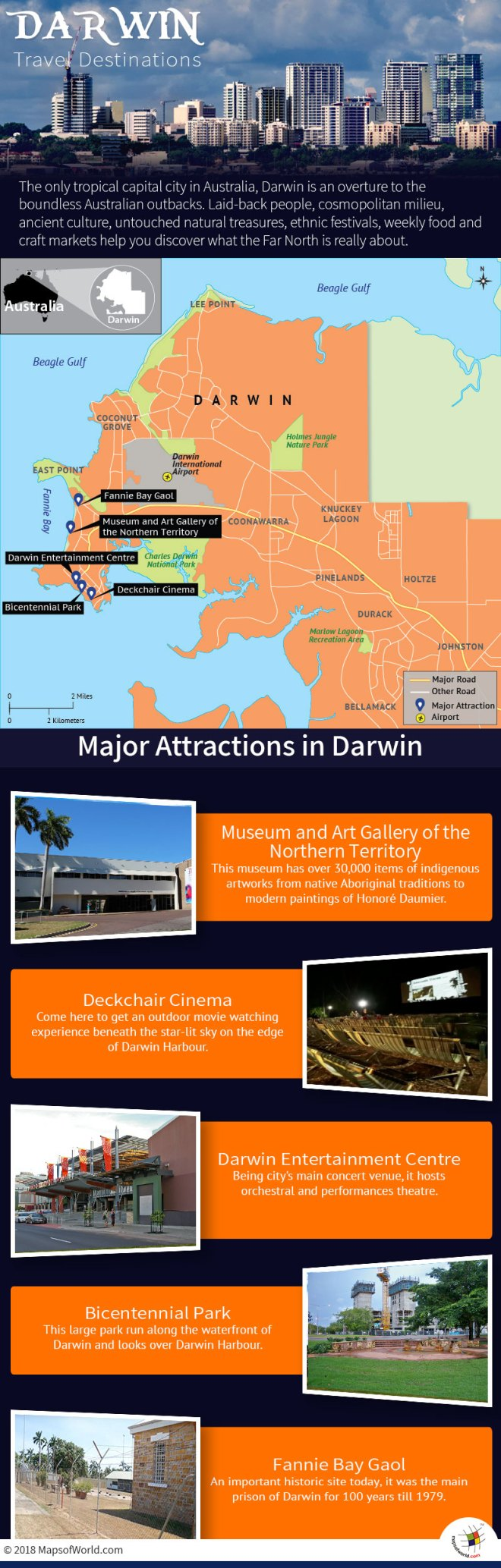 Map Depicting Darwin Tourist Attractions