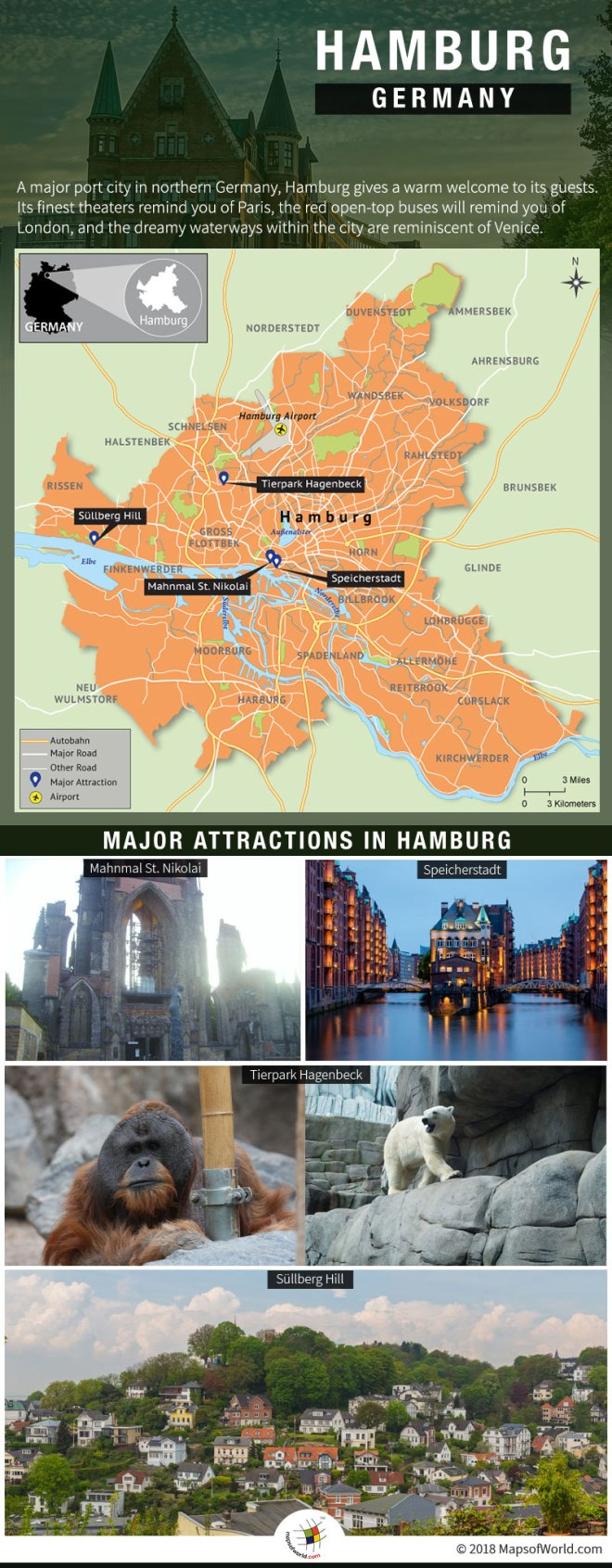 Infographic Depicting Hamburg Tourist Attractions