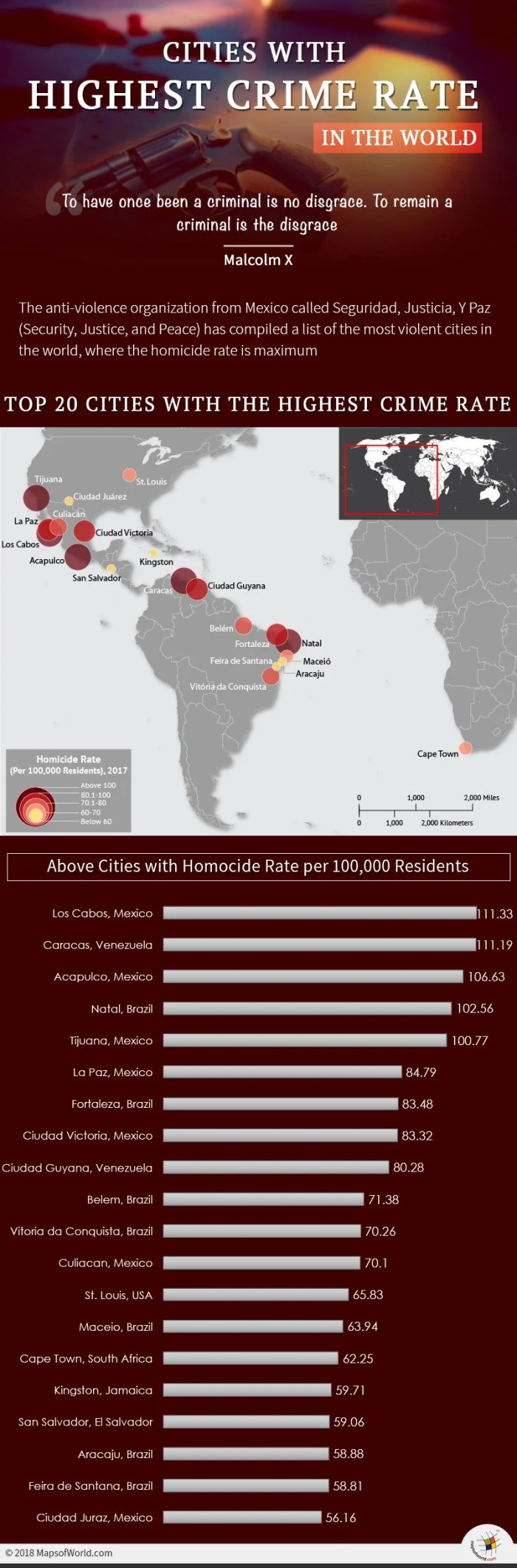 cities with the highest crime rates