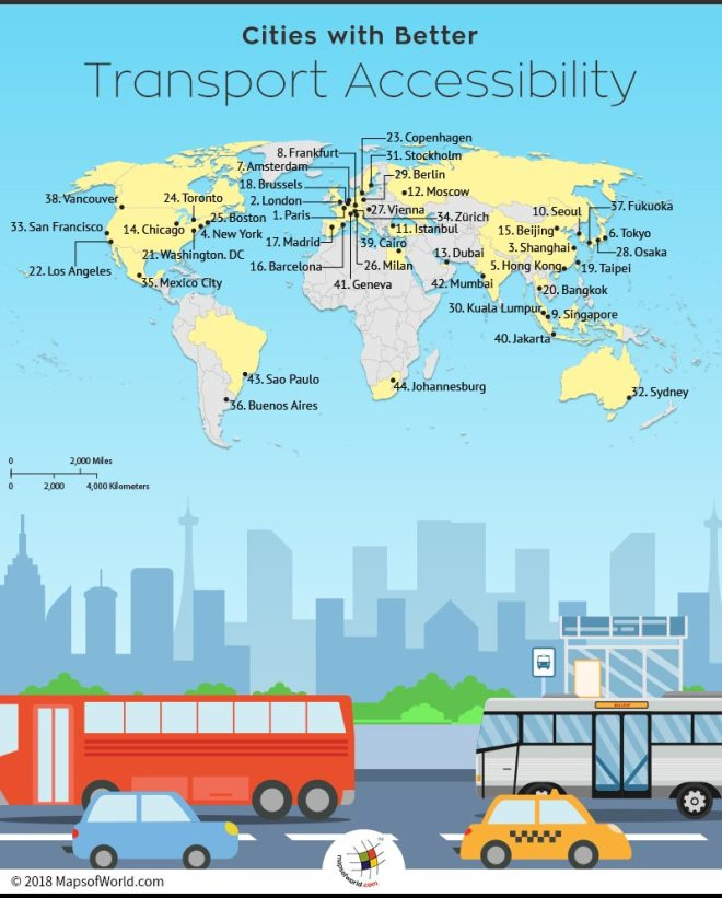World map depicting cities with most transport accessibility