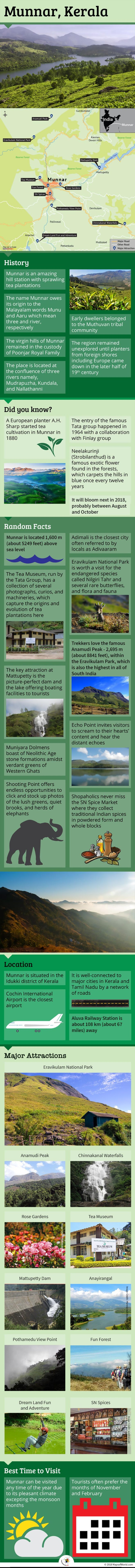 Infographic Depicting Munnar Tourist Attractions