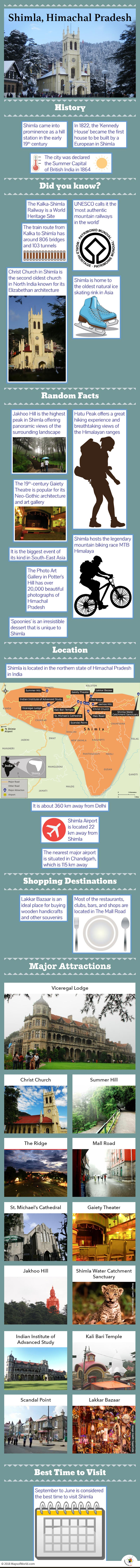 Infographic Depicting Shimla Tourist Attractions