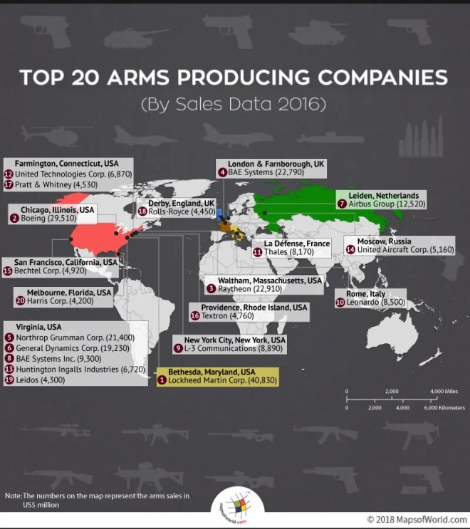 World Map depicting Top 20 Arms Producing Companies
