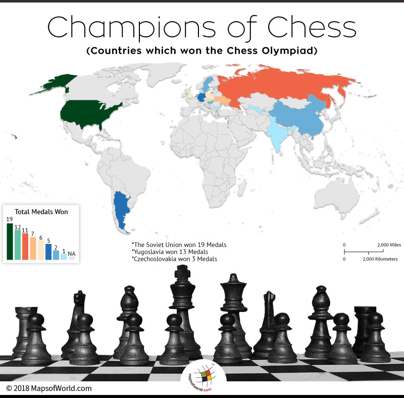 World map highlighting countries that won in Chess Olympiad