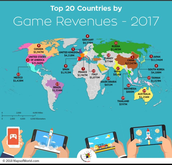 Country Top 20 >> What Country Dominates The Gaming Market Answers