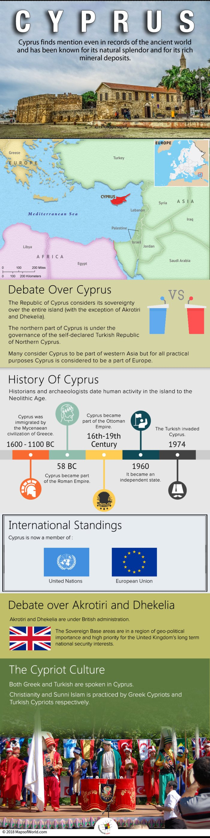 Infographic elaborating details about Cyprus