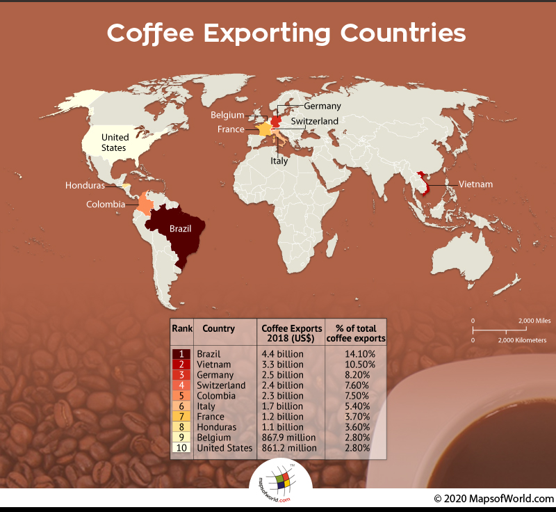 Map of World Showing Top 10 Coffee Exporting Countries