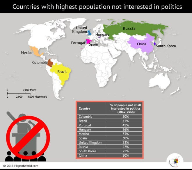 World map showing countries with highest population uninterested in politics