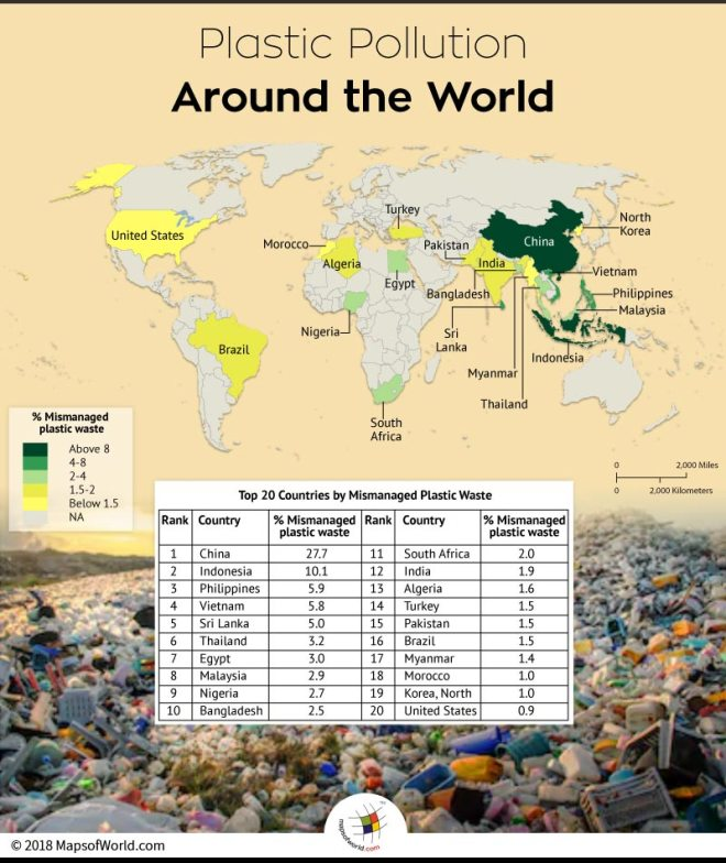 top 20 countries contributing to plastic pollution
