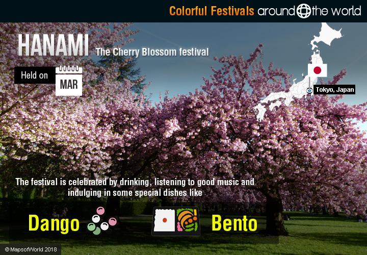 Festival of Hanami