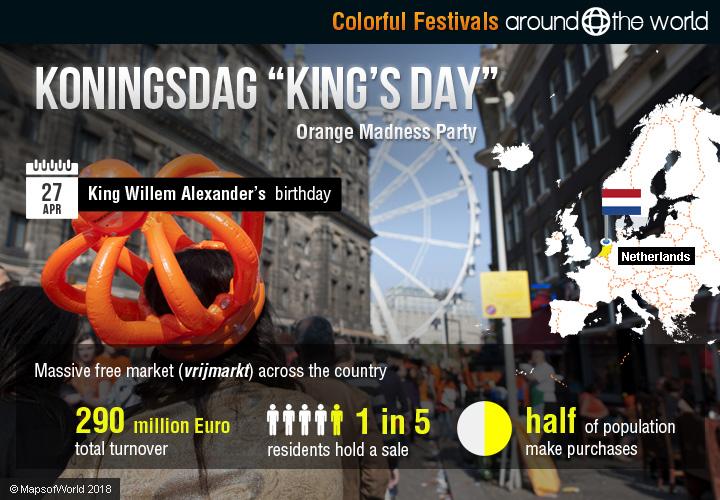 Koningsdag Festival