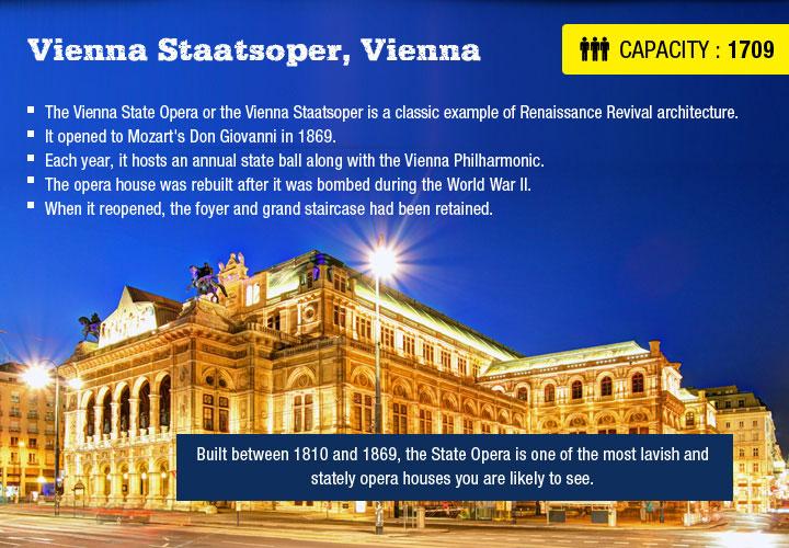 Vienna Staatsoper, Vienna