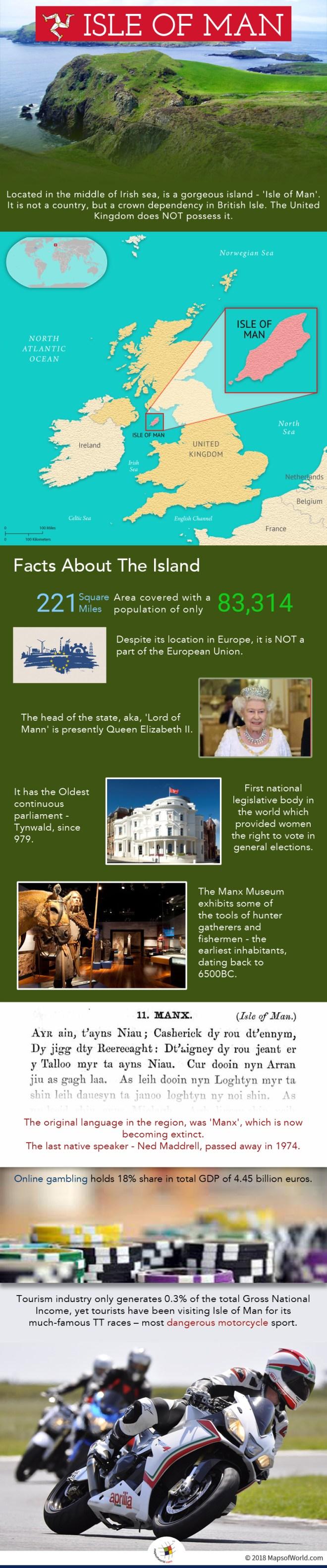 Isle of Man is a Crown Dependency in British Isle