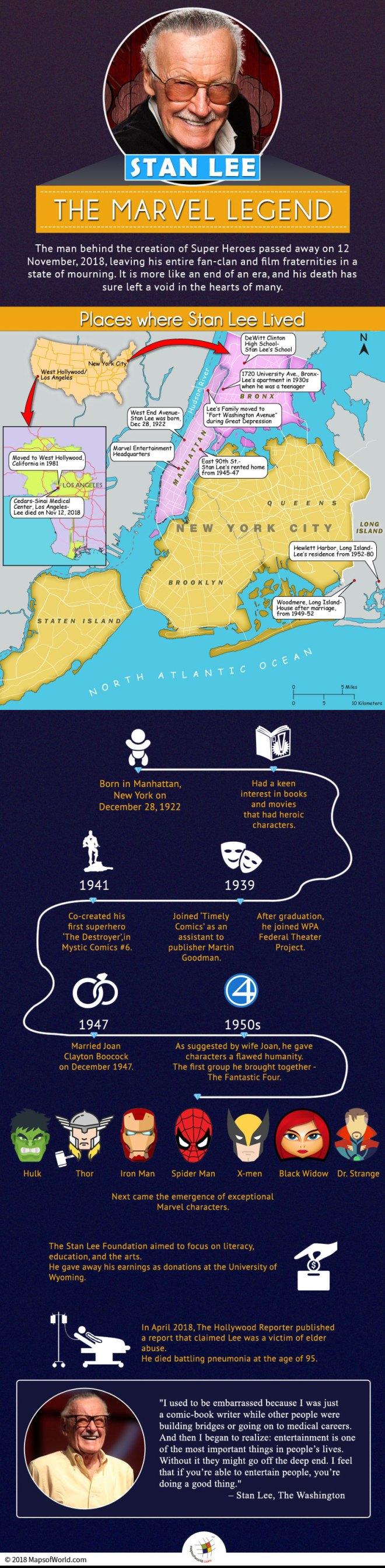 Infographic Elaborating Stan Lee's Life