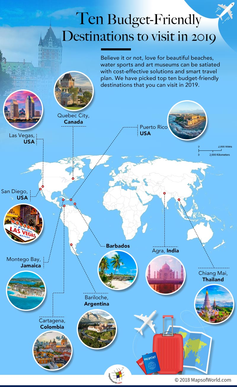 Budget-Friendly Locations to Visit This Year