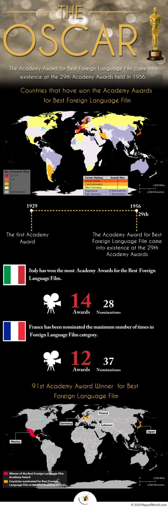 Infographic Showing Details of Academy Award Winning Countries for Best Foreign Language Film