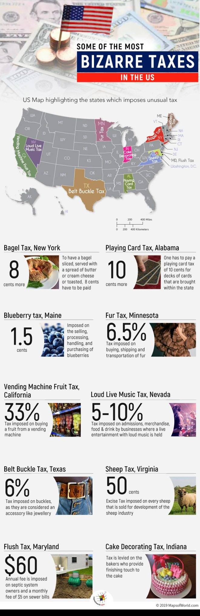 Strange Taxes Which People Pay in The United States
