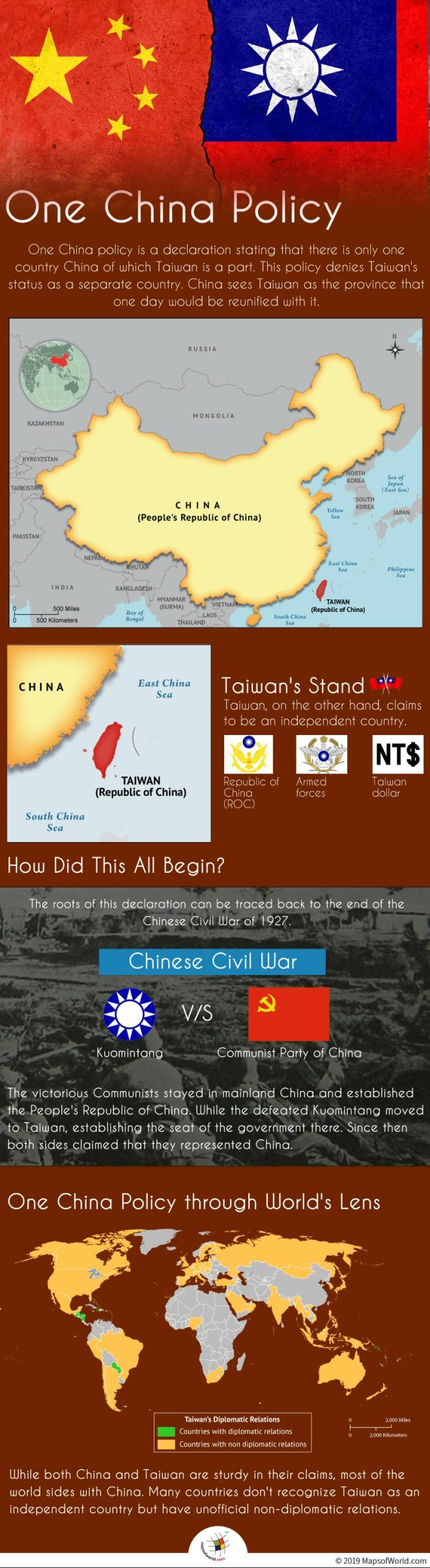 Infographic Showing Details of One China Policy