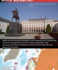 Infographic Showing Birth of Warsaw Pact and Formation of NATO