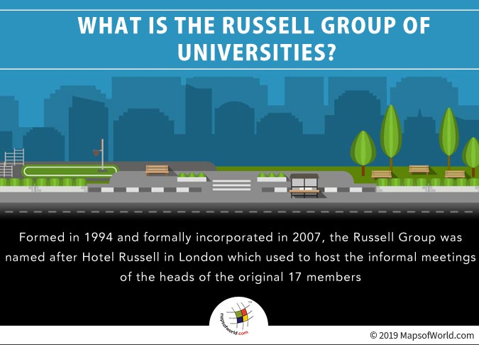 Russell Group was named after Hotel Russell in London