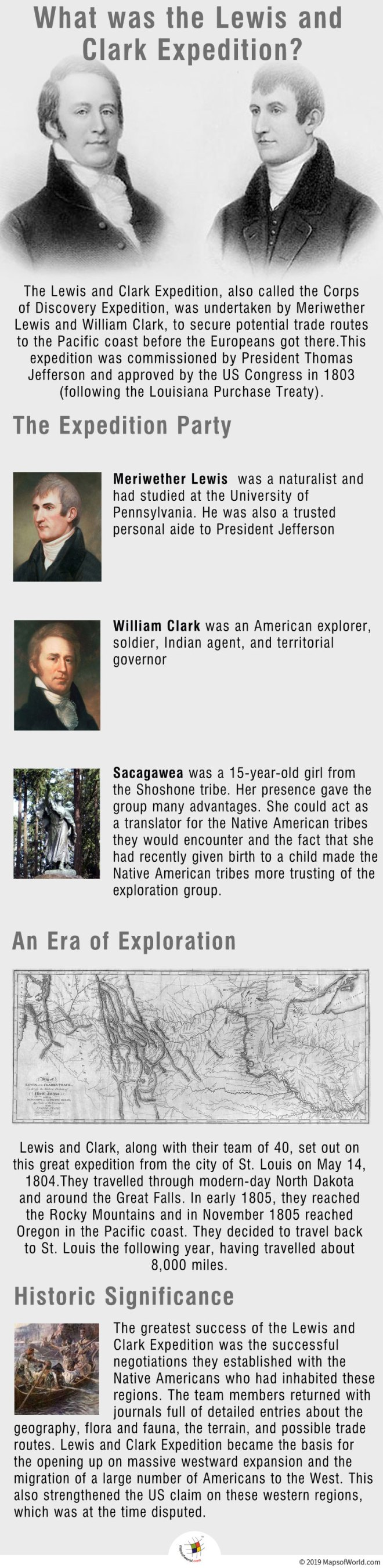 Infographic Giving Details on The Lewis and Clark Expedition