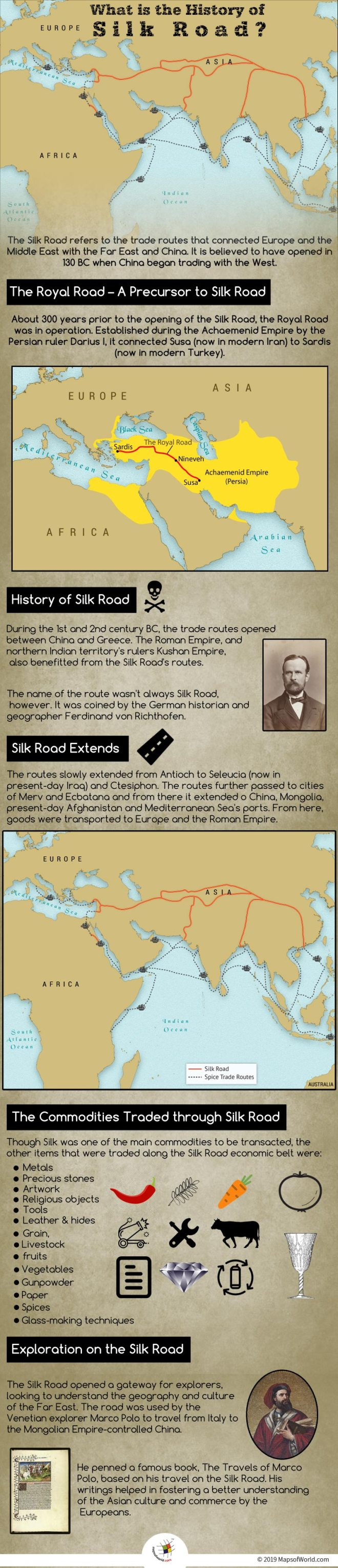 Infographic Showing The History of Silk Road