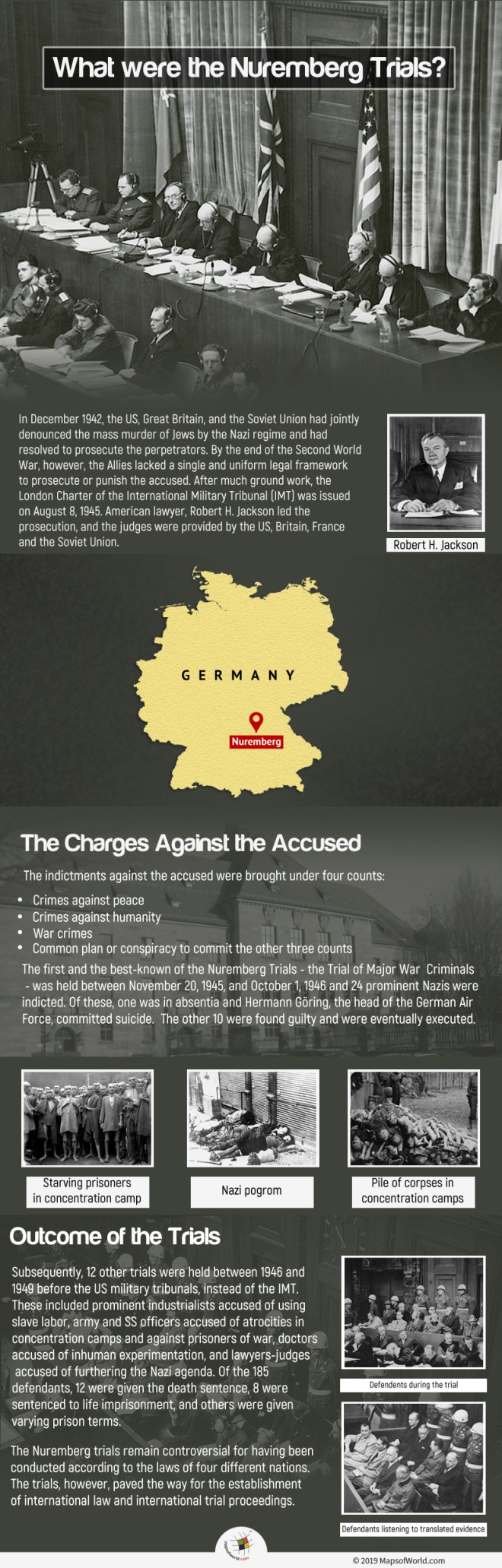 Infographic Giving Details of The Nuremberg Trials