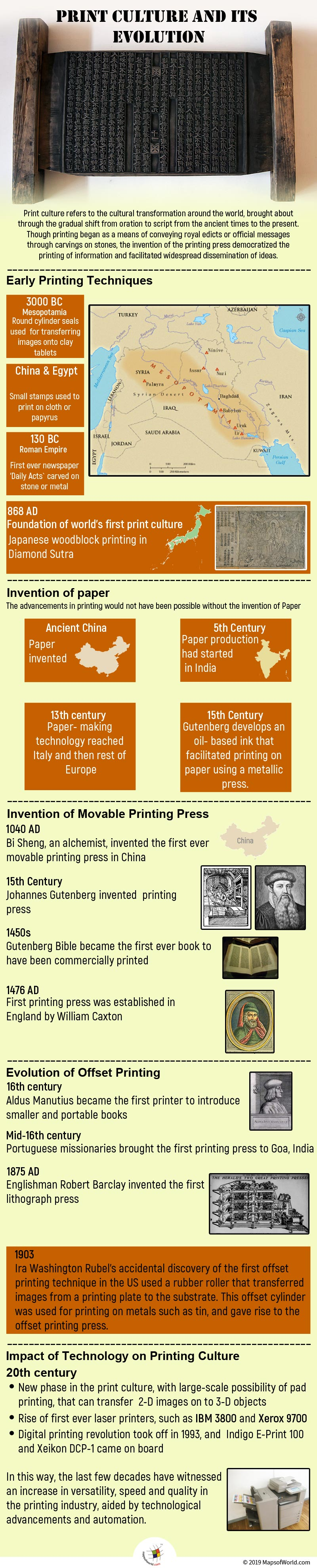 Infographic Showing Evolution of The Print Culture
