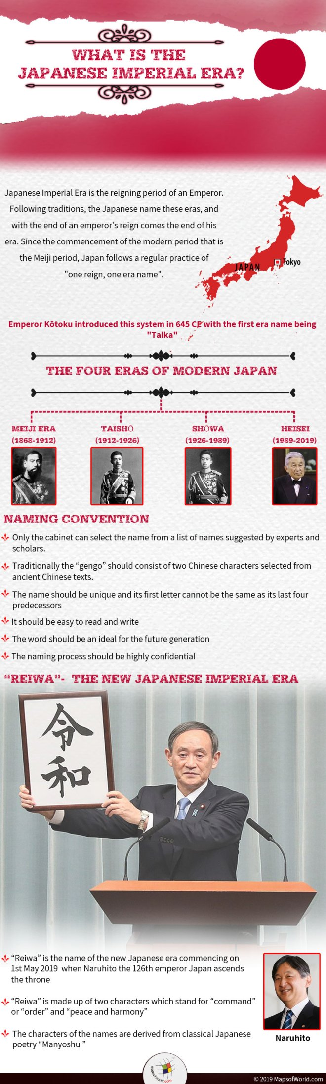 Japanese Imperial Era - The Reigning Period of an Emperor