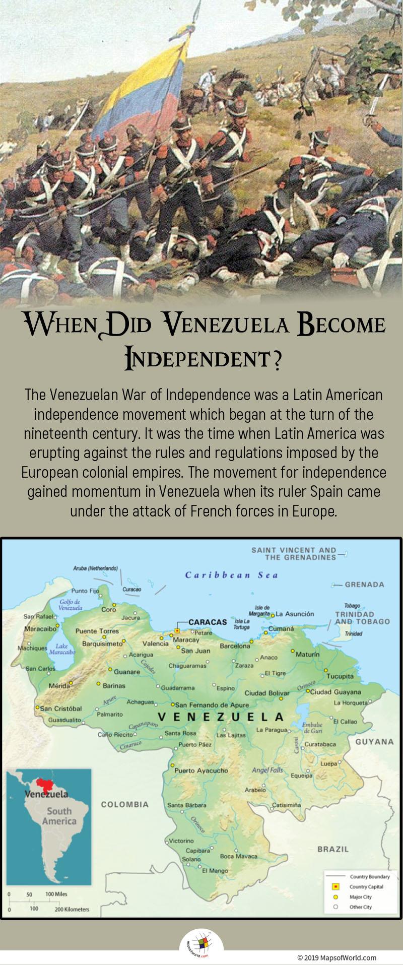 The Venezuelan War of Independence
