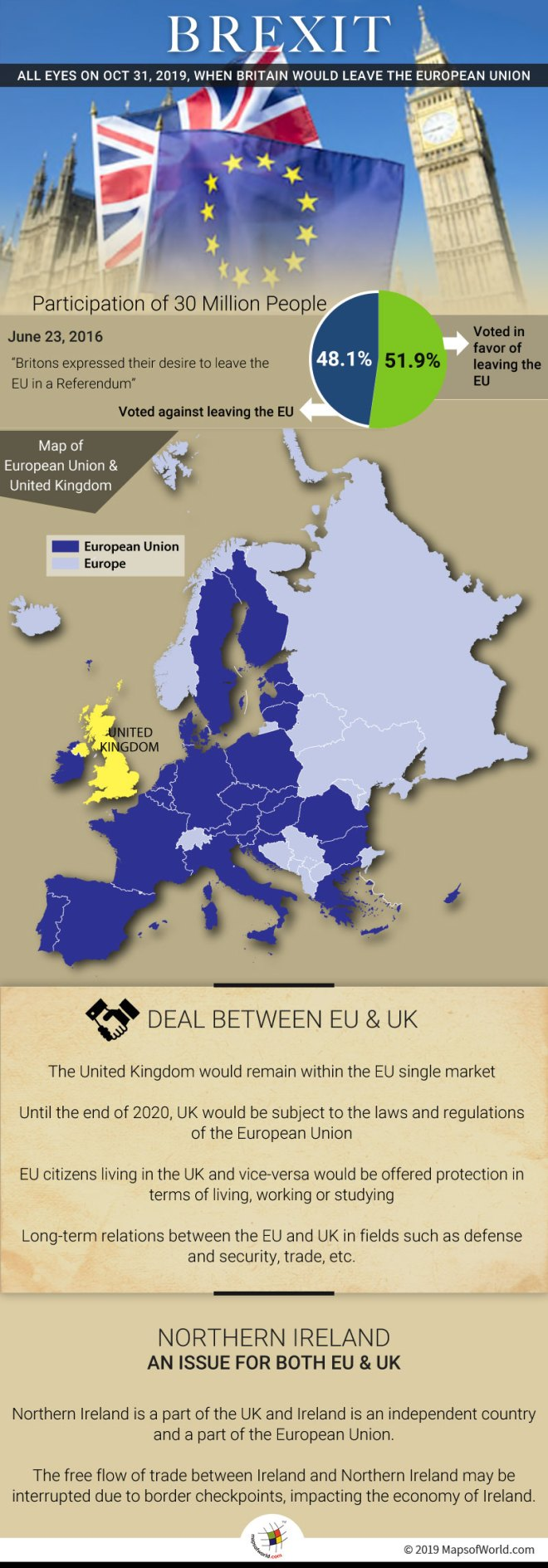 Infographic Showing Current Situation of Brexit