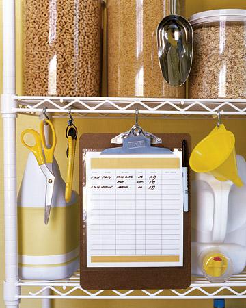 Home Ec 303 C Pantry Inventory List