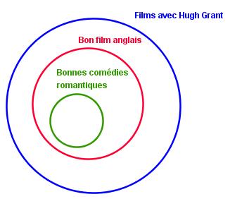 venn euler diagram in math motorguide trolling motor wiring images des mathématiques